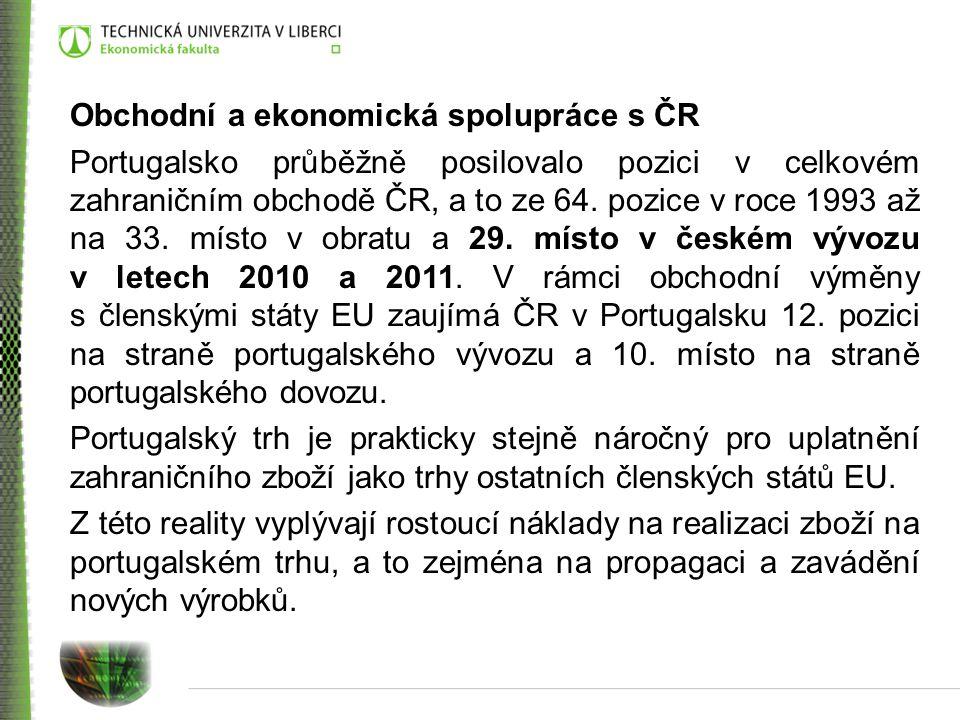 Obchodní a ekonomická spolupráce s ČR Portugalsko průběžně posilovalo pozici v celkovém zahraničním obchodě ČR, a to ze 64. pozice v roce 1993 až na 3