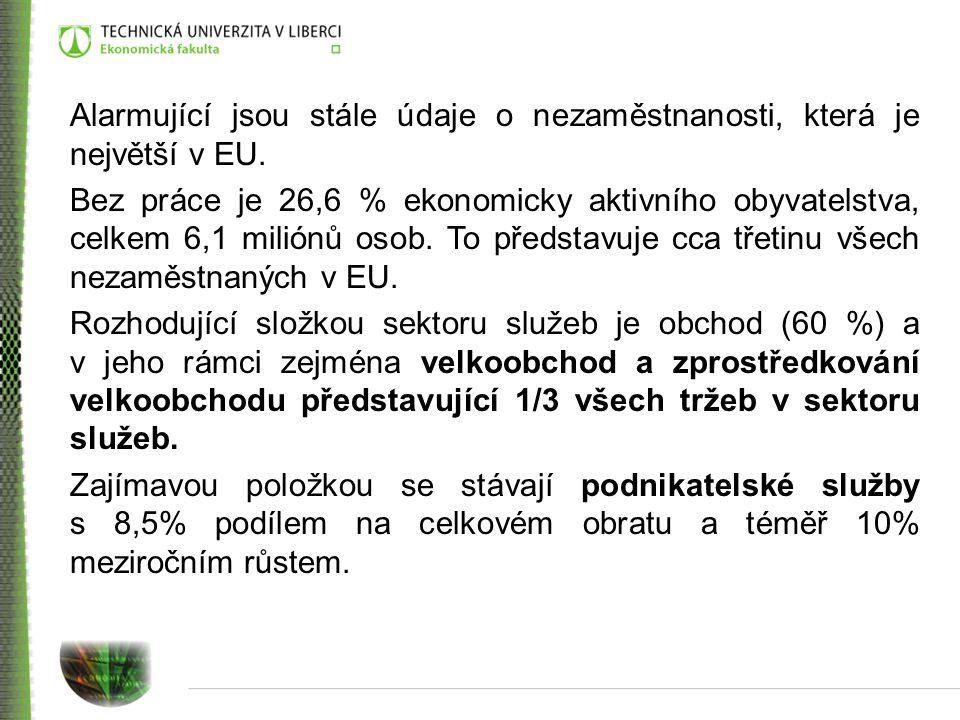 Obchodní a ekonomická spolupráce s ČR Portugalsko průběžně posilovalo pozici v celkovém zahraničním obchodě ČR, a to ze 64.