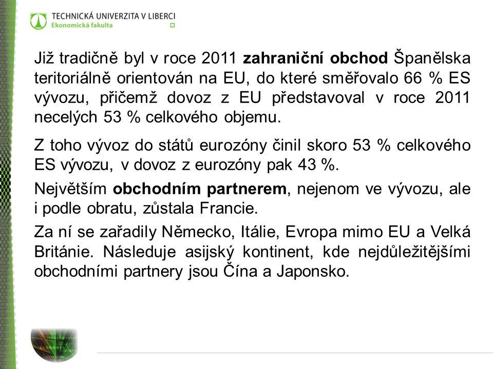 Česká republika je pro ES 19.