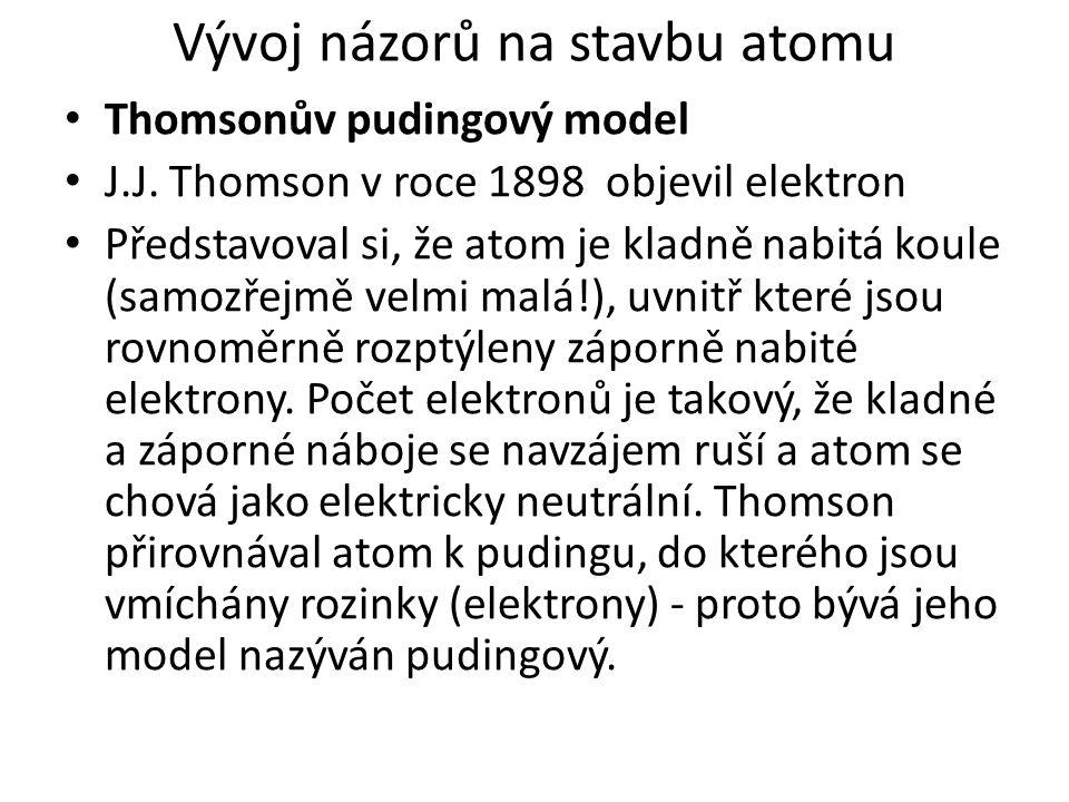 Vývoj názorů na stavbu atomu Thomsonův pudingový model J.J. Thomson v roce 1898 objevil elektron Představoval si, že atom je kladně nabitá koule (samo