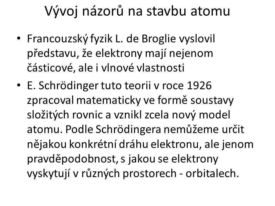 Vývoj názorů na stavbu atomu Francouzský fyzik L. de Broglie vyslovil představu, že elektrony mají nejenom částicové, ale i vlnové vlastnosti E. Schrö