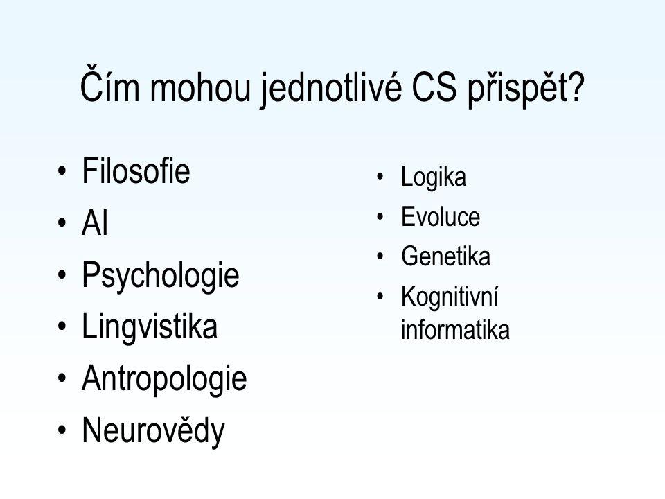 Čím mohou jednotlivé CS přispět? Filosofie AI Psychologie Lingvistika Antropologie Neurovědy Logika Evoluce Genetika Kognitivní informatika