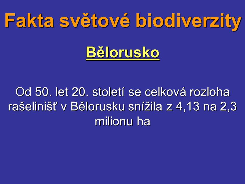 Bělorusko Od 50. let 20. století se celková rozloha rašelinišť v Bělorusku snížila z 4,13 na 2,3 milionu ha Fakta světové biodiverzity
