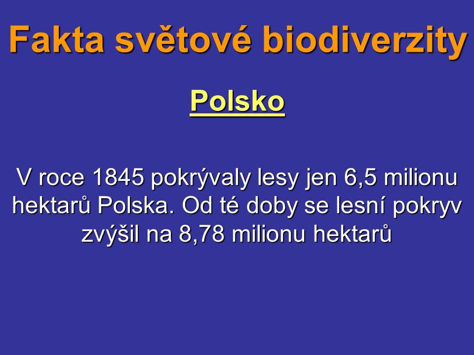 Polsko V roce 1845 pokrývaly lesy jen 6,5 milionu hektarů Polska. Od té doby se lesní pokryv zvýšil na 8,78 milionu hektarů Fakta světové biodiverzity