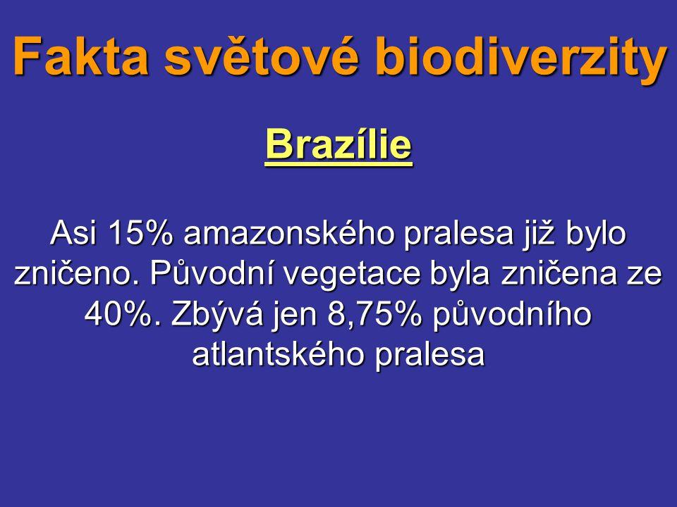 Brazílie Asi 15% amazonského pralesa již bylo zničeno. Původní vegetace byla zničena ze 40%. Zbývá jen 8,75% původního atlantského pralesa Fakta světo