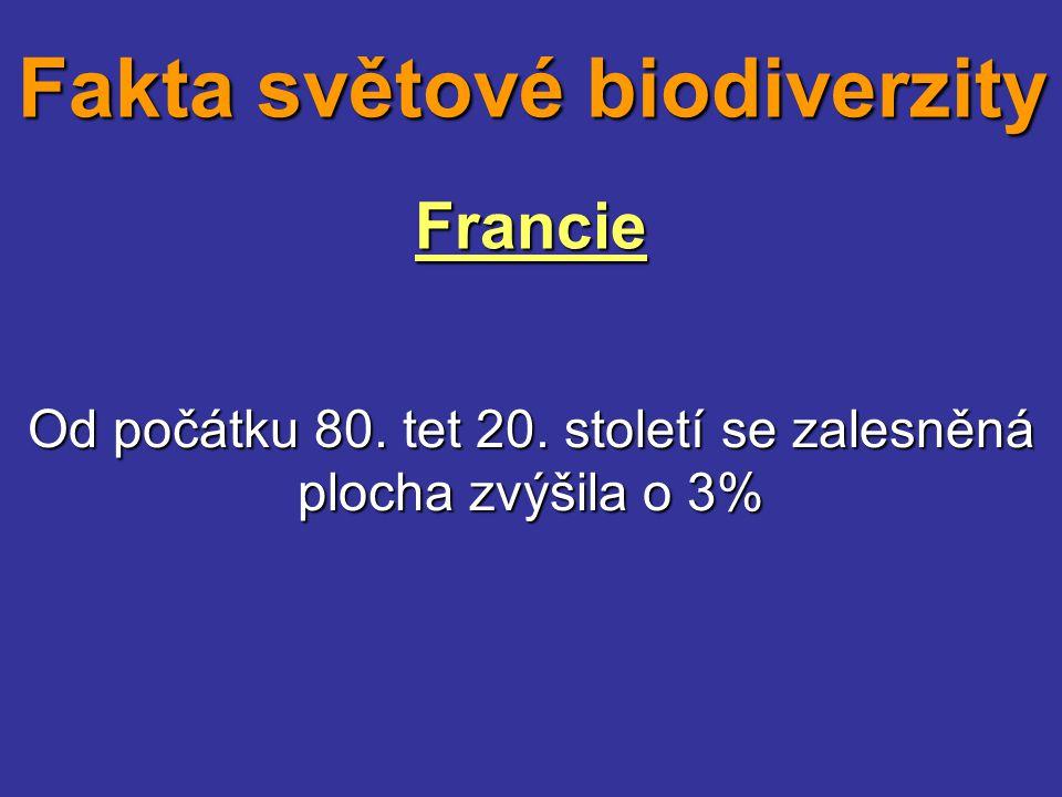 Francie Od počátku 80. tet 20. století se zalesněná plocha zvýšila o 3% Fakta světové biodiverzity