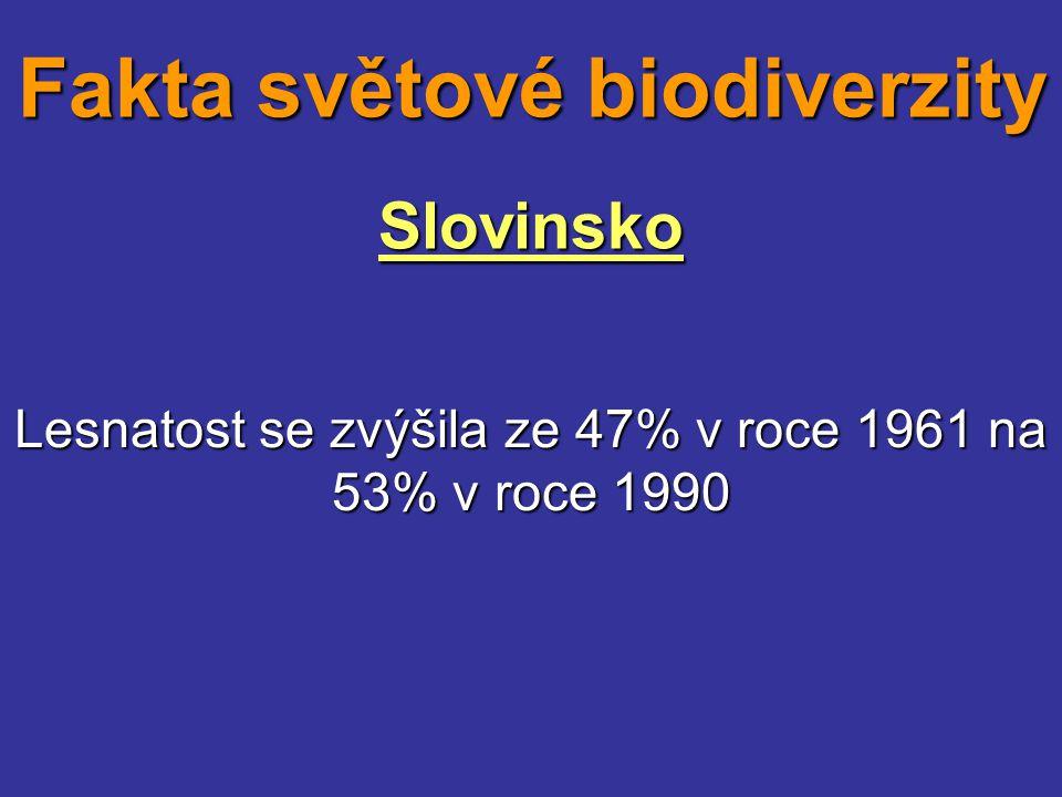 Slovinsko Lesnatost se zvýšila ze 47% v roce 1961 na 53% v roce 1990 Fakta světové biodiverzity