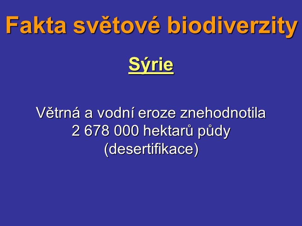 Sýrie Větrná a vodní eroze znehodnotila 2678000 hektarů půdy (desertifikace) Větrná a vodní eroze znehodnotila 2.678.000 hektarů půdy (desertifikace)
