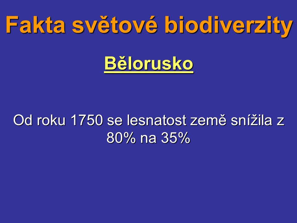 Bělorusko Od roku 1750 se lesnatost země snížila z 80% na 35% Fakta světové biodiverzity