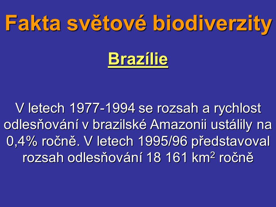 Brazílie V letech 1977-1994 se rozsah a rychlost odlesňování v brazilské Amazonii ustálily na 0,4% ročně. V letech 1995/96 představoval rozsah odlesňo