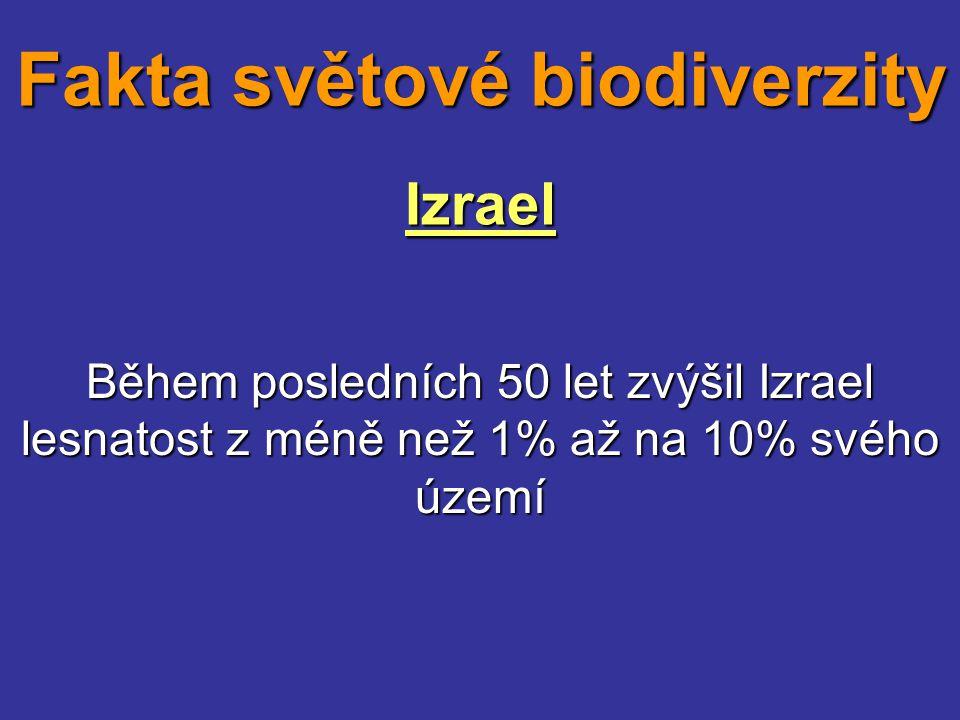 Izrael Během posledních 50 let zvýšil Izrael lesnatost z méně než 1% až na 10% svého území Fakta světové biodiverzity