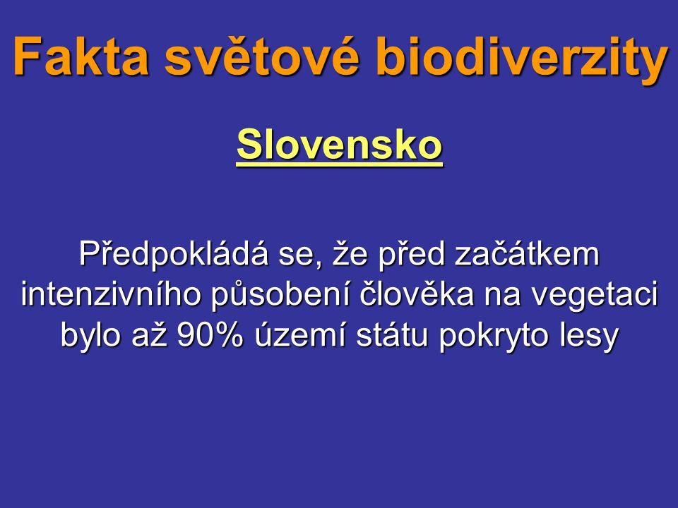 Slovensko Předpokládá se, že před začátkem intenzivního působení člověka na vegetaci bylo až 90% území státu pokryto lesy Fakta světové biodiverzity
