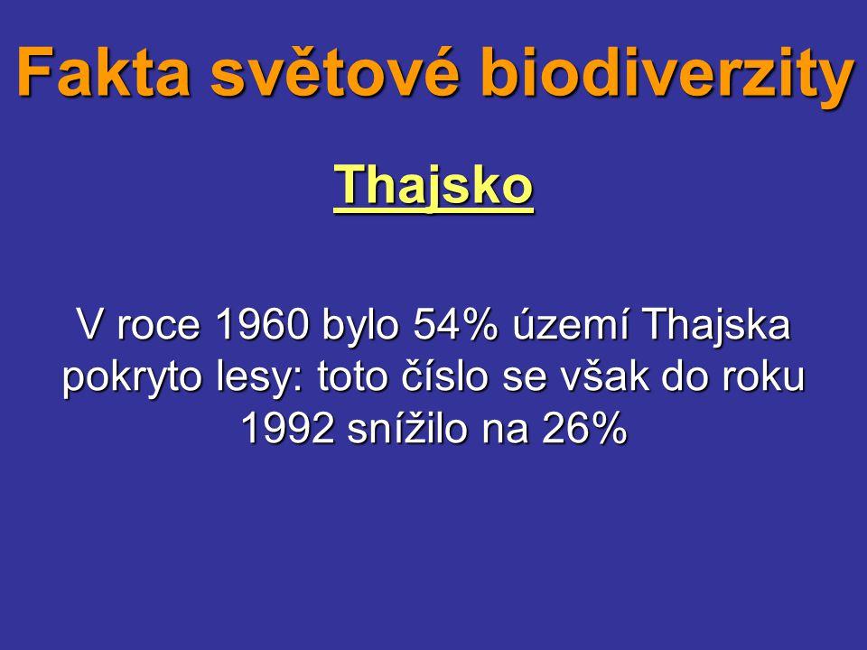 Thajsko V roce 1960 bylo 54% území Thajska pokryto lesy: toto číslo se však do roku 1992 snížilo na 26% Fakta světové biodiverzity