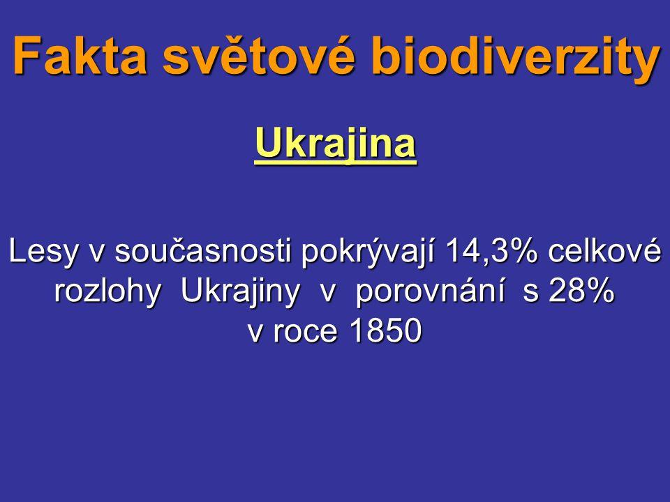 Ukrajina Lesy v současnosti pokrývají 14,3% celkové rozlohy Ukrajiny v porovnání s 28% v roce 1850 Fakta světové biodiverzity