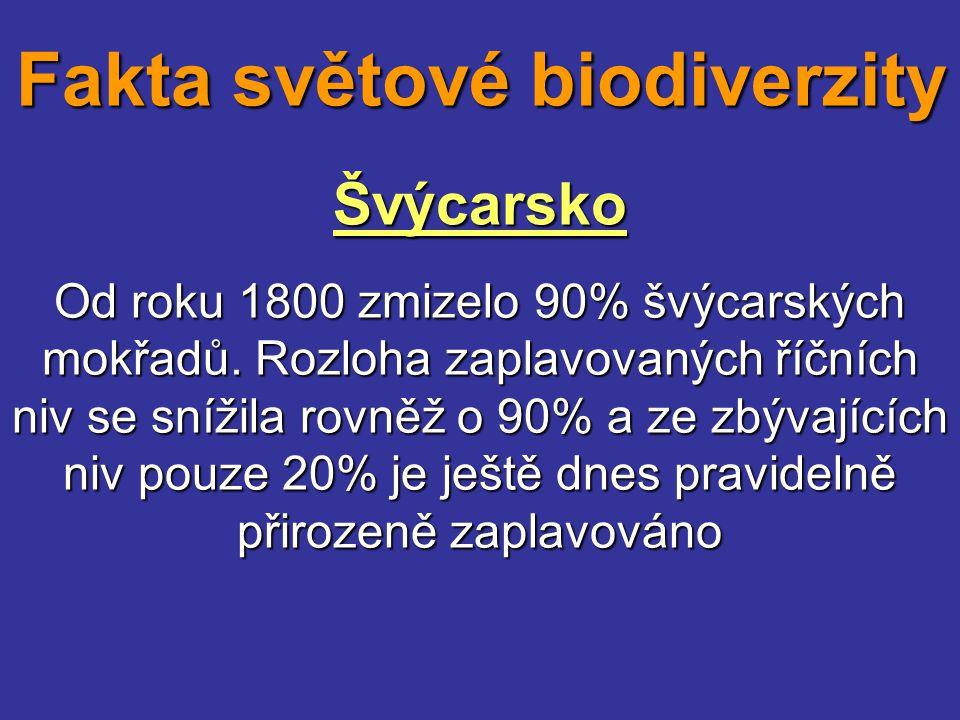 Švýcarsko Od roku 1800 zmizelo 90% švýcarských mokřadů. Rozloha zaplavovaných říčních niv se snížila rovněž o 90% a ze zbývajících niv pouze 20% je je