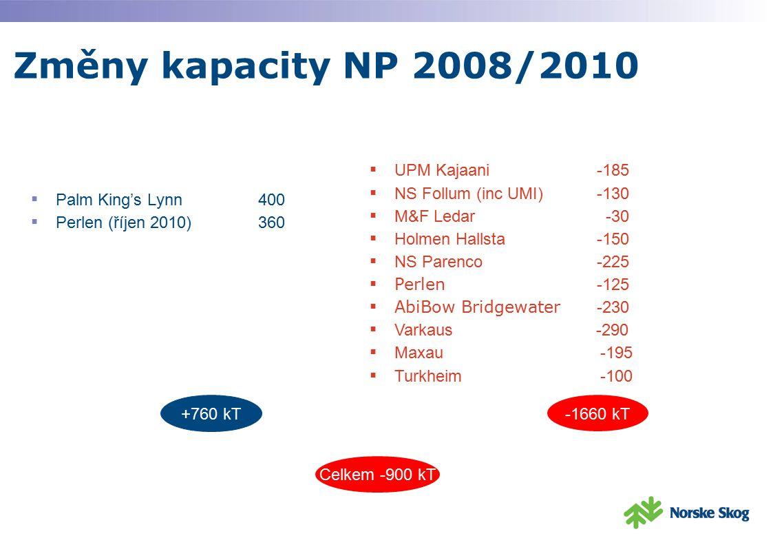 Změny kapacity NP 2008/2010 ▪ Palm King's Lynn 400 ▪ Perlen (říjen 2010) 360 ▪ UPM Kajaani-185 ▪ NS Follum (inc UMI)-130 ▪ M&F Ledar -30 ▪ Holmen Hall