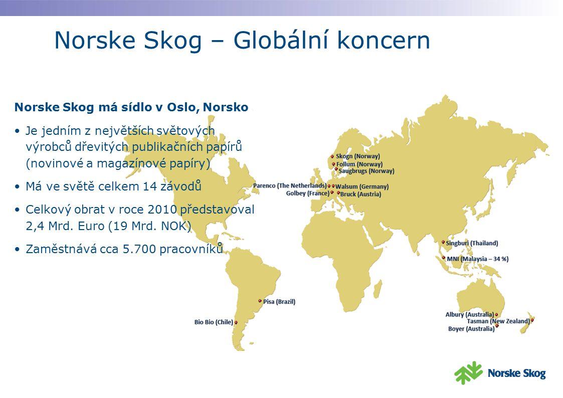 Norske Skog – Globální koncern Norske Skog má sídlo v Oslo, Norsko Je jedním z největších světových výrobců dřevitých publikačních papírů (novinové a