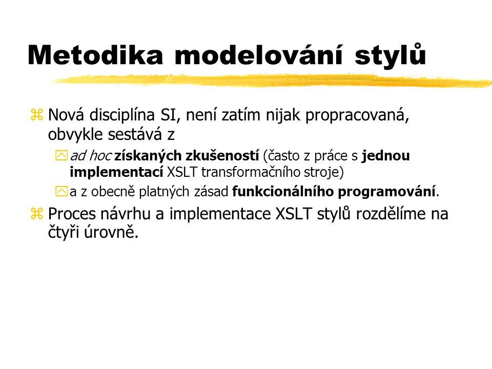 Metodika modelování stylů zNová disciplína SI, není zatím nijak propracovaná, obvykle sestává z yad hoc získaných zkušeností (často z práce s jednou implementací XSLT transformačního stroje) ya z obecně platných zásad funkcionálního programování.