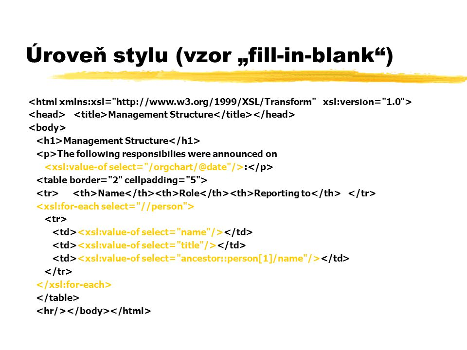 "Úroveň stylu (vzor ""fill-in-blank ) Management Structure Management Structure The following responsibilies were announced on : Name Role Reporting to"