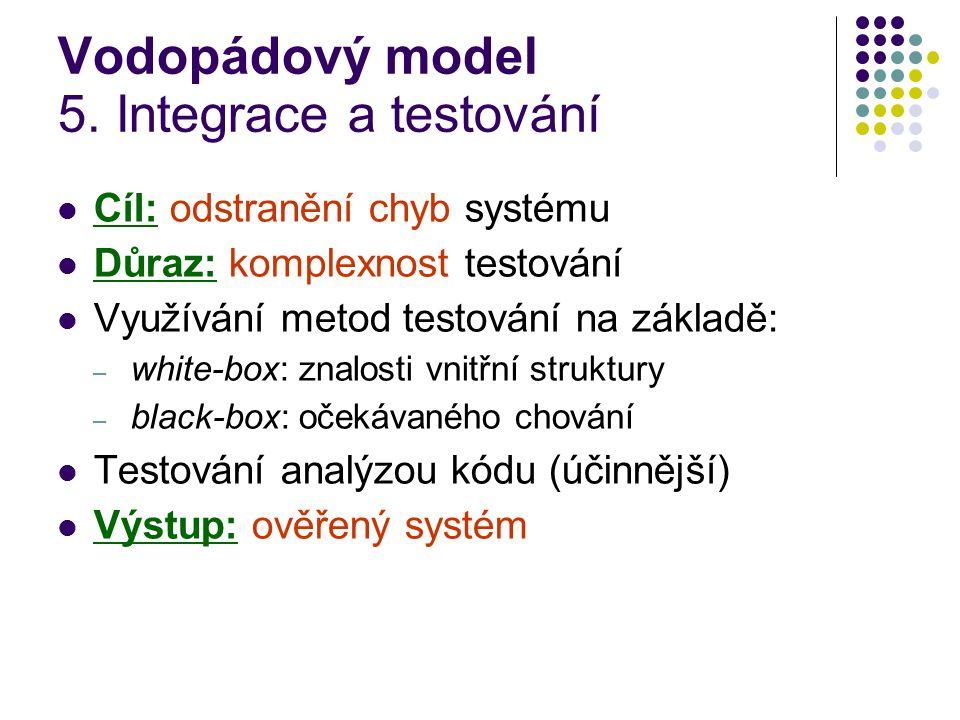 Vodopádový model 5. Integrace a testování Cíl: odstranění chyb systému Důraz: komplexnost testování Využívání metod testování na základě: – white-box: