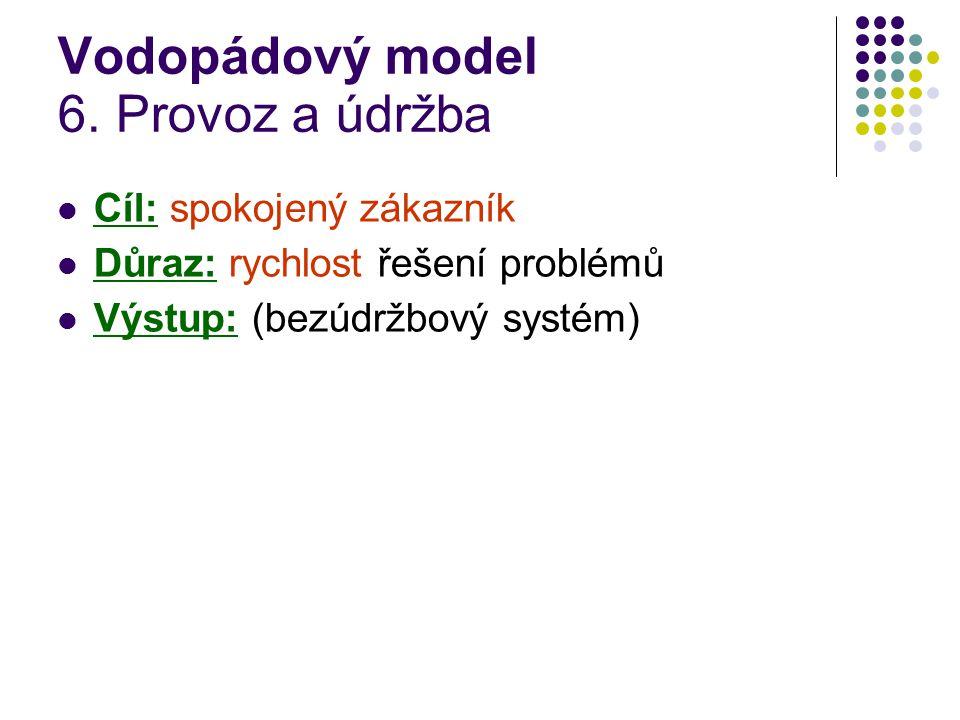 Vodopádový model 6. Provoz a údržba Cíl: spokojený zákazník Důraz: rychlost řešení problémů Výstup: (bezúdržbový systém)