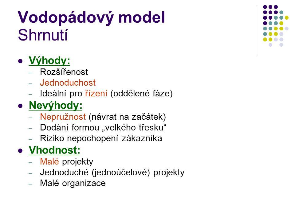 Vodopádový model Shrnutí Výhody: – Rozšířenost – Jednoduchost – Ideální pro řízení (oddělené fáze) Nevýhody: – Nepružnost (návrat na začátek) – Dodání