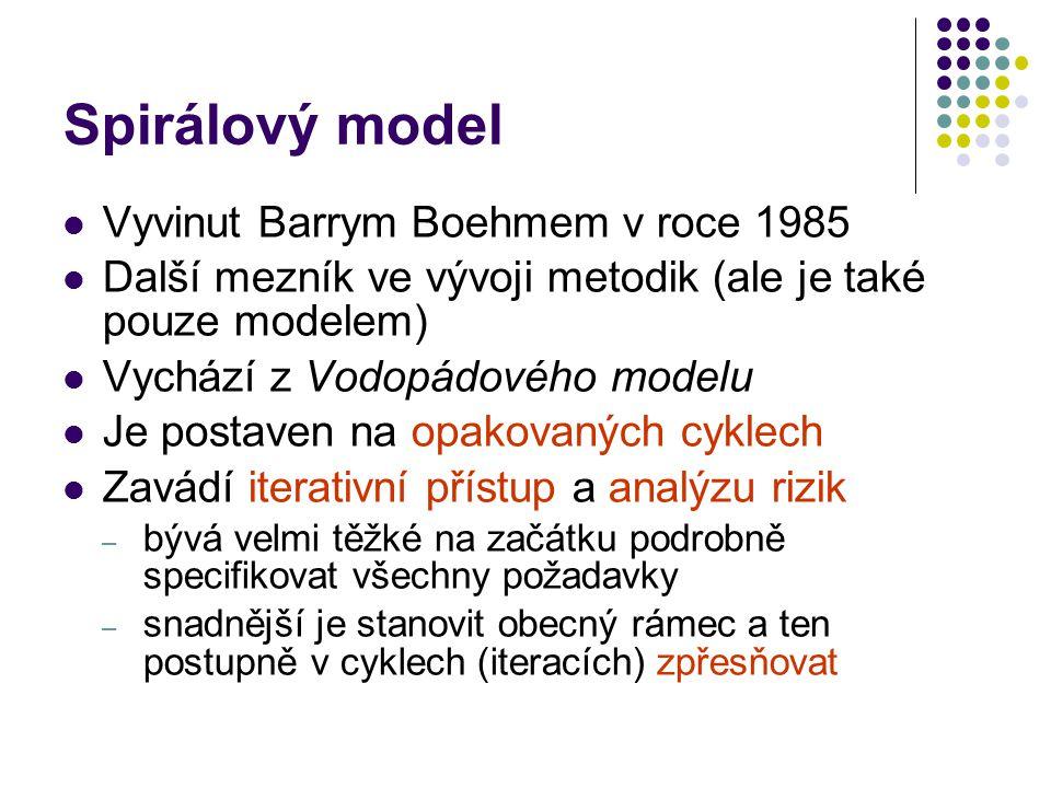 Spirálový model Vyvinut Barrym Boehmem v roce 1985 Další mezník ve vývoji metodik (ale je také pouze modelem) Vychází z Vodopádového modelu Je postave