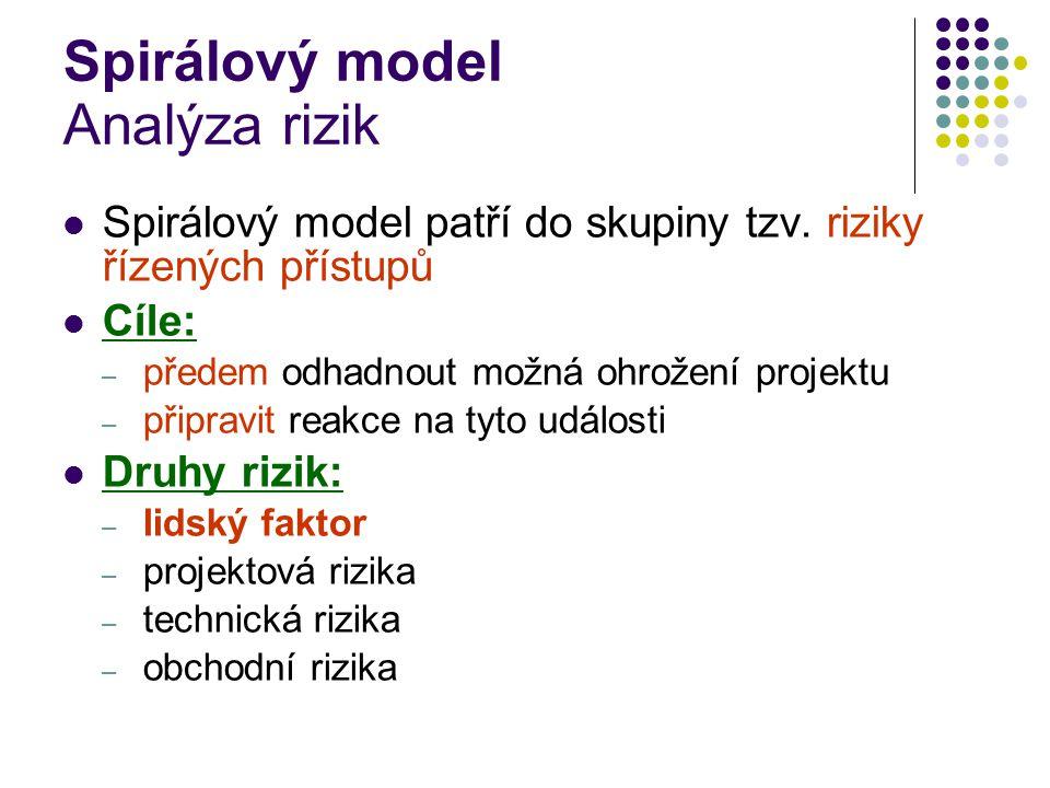 Spirálový model Analýza rizik Spirálový model patří do skupiny tzv. riziky řízených přístupů Cíle: – předem odhadnout možná ohrožení projektu – připra