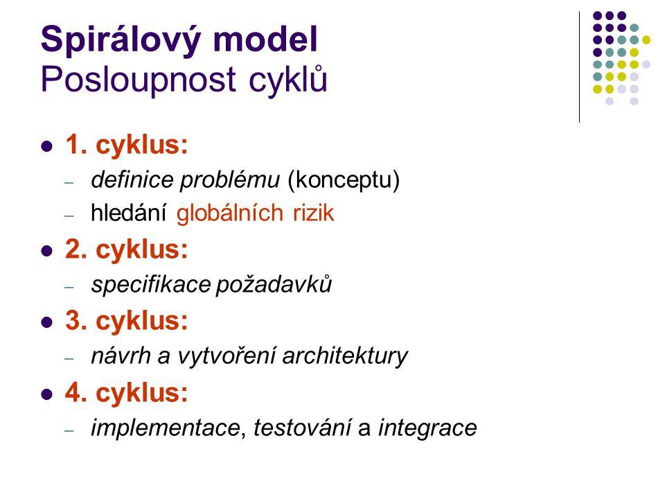 Spirálový model Posloupnost cyklů 1. cyklus: – definice problému (konceptu) – hledání globálních rizik 2. cyklus: – specifikace požadavků 3. cyklus: –