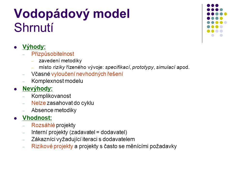 Vodopádový model Shrnutí Výhody: – Přizpůsobitelnost – zavedení metodiky – místo riziky řízeného vývoje: specifikací, prototypy, simulací apod. – Včas