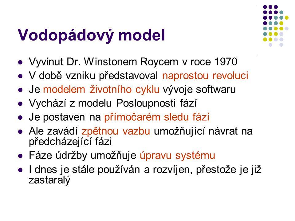 Vodopádový model Vyvinut Dr. Winstonem Roycem v roce 1970 V době vzniku představoval naprostou revoluci Je modelem životního cyklu vývoje softwaru Vyc