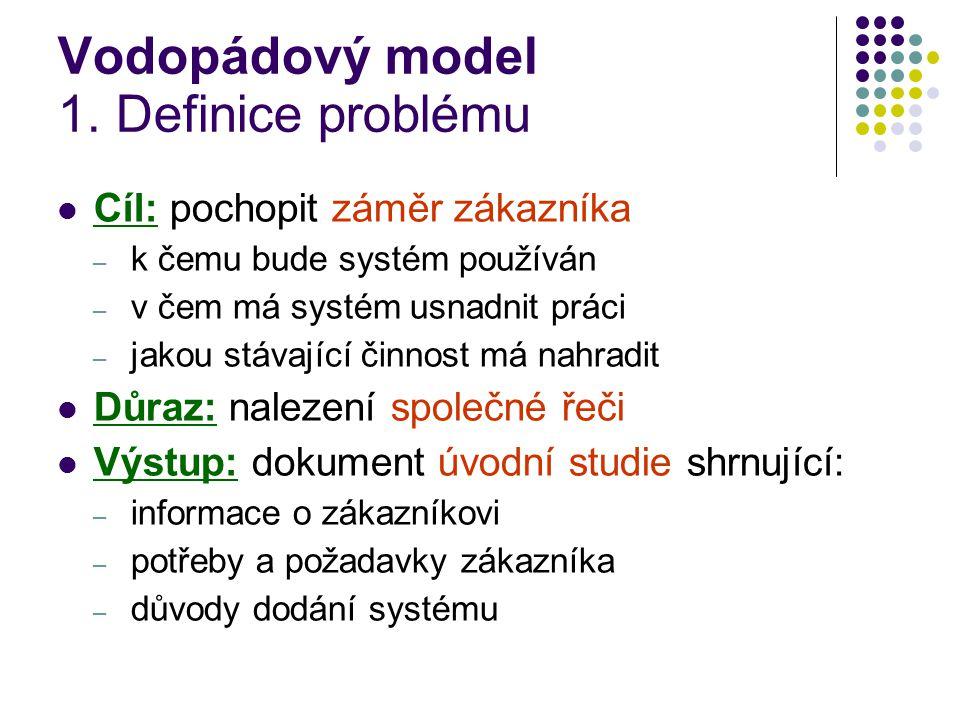 Vodopádový model 1. Definice problému Cíl: pochopit záměr zákazníka – k čemu bude systém používán – v čem má systém usnadnit práci – jakou stávající č