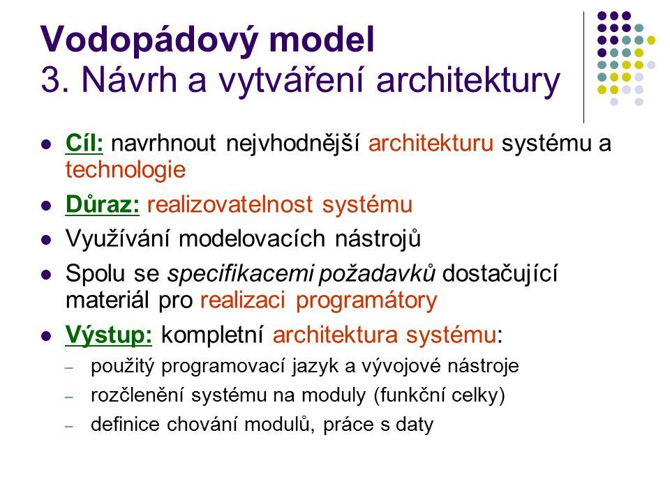 Vodopádový model 3. Návrh a vytváření architektury Cíl: navrhnout nejvhodnější architekturu systému a technologie Důraz: realizovatelnost systému Využ