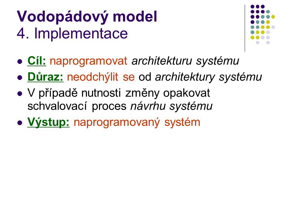 Vodopádový model 4. Implementace Cíl: naprogramovat architekturu systému Důraz: neodchýlit se od architektury systému V případě nutnosti změny opakova