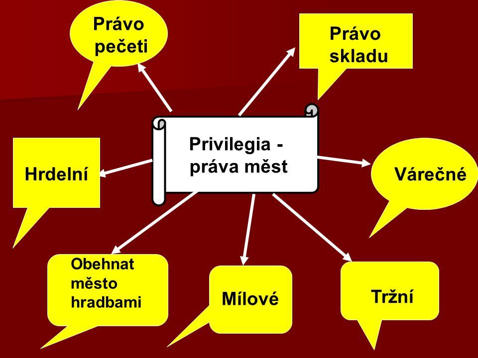 Privilegia - práva měst Várečné Mílové Hrdelní Právo pečeti Právo skladu Tržní Obehnat město hradbami