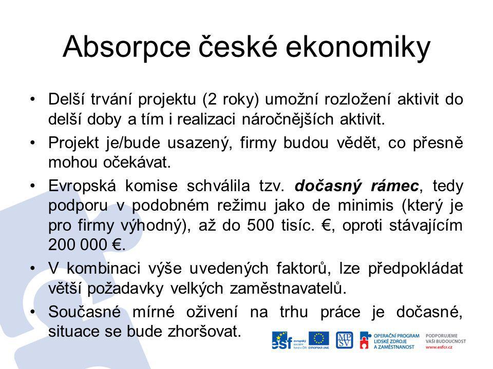 Absorpce české ekonomiky Delší trvání projektu (2 roky) umožní rozložení aktivit do delší doby a tím i realizaci náročnějších aktivit.
