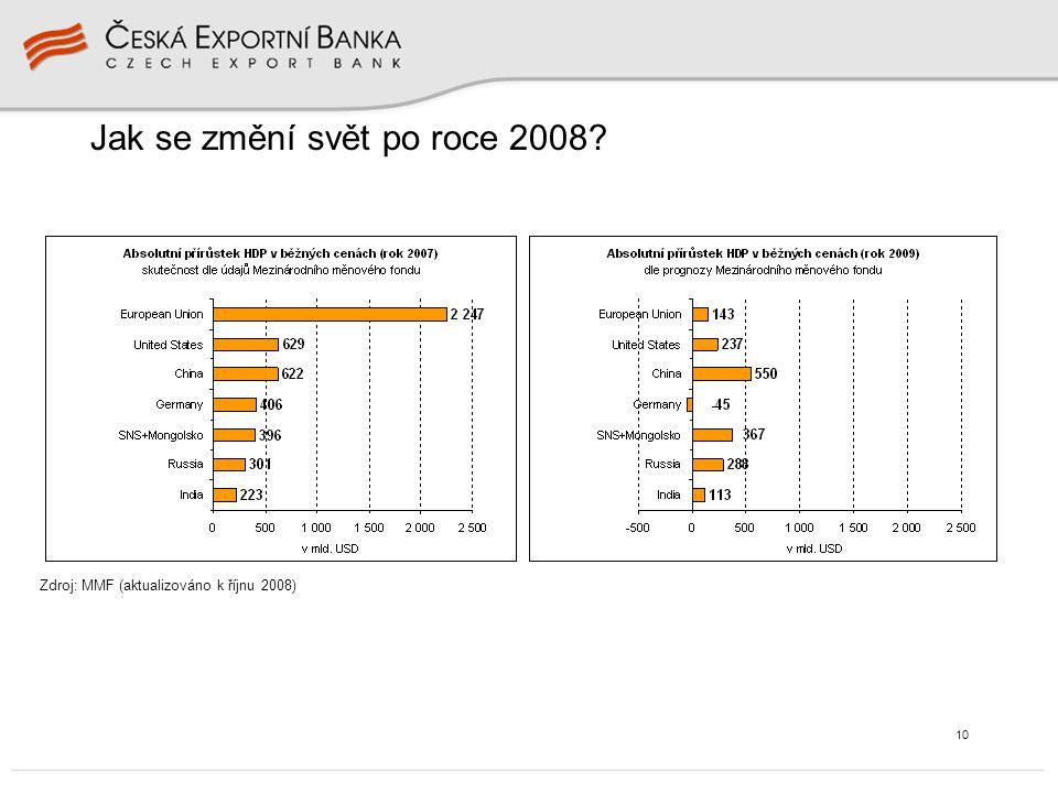 10 Jak se změní svět po roce 2008 Zdroj: MMF (aktualizováno k říjnu 2008)