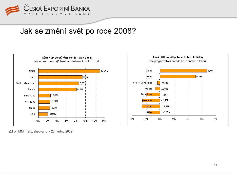 11 Jak se změní svět po roce 2008 Zdroj: MMF (aktualizováno k 28. lednu 2009)