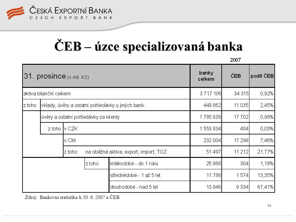14 ČEB – úzce specializovaná banka Zdroj: Bankovní statistika k 30. 6. 2007 a ČEB