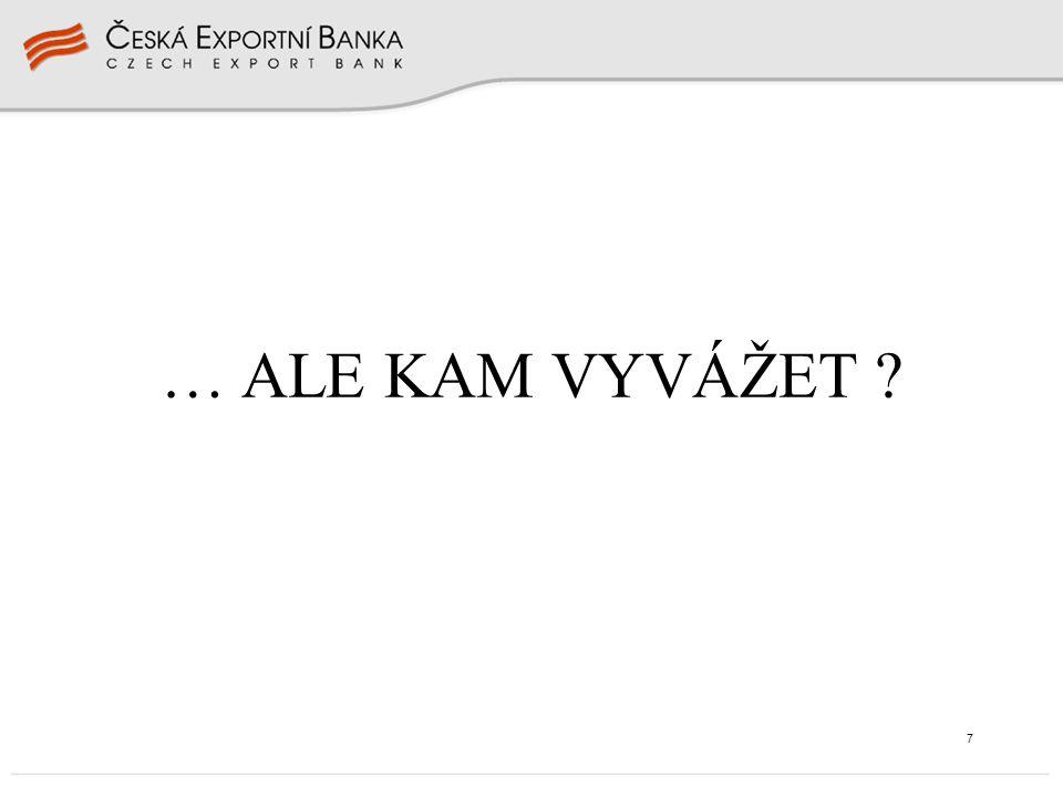 28 DĚKUJI ZA POZORNOST Ing.Boris Kyselý, MBA ředitel pro strategii Česká exportní banka, a.s.
