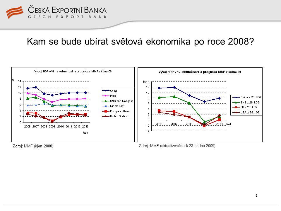 8 Kam se bude ubírat světová ekonomika po roce 2008? Zdroj: MMF (říjen 2008) Zdroj: MMF (aktualizováno k 28. lednu 2009)