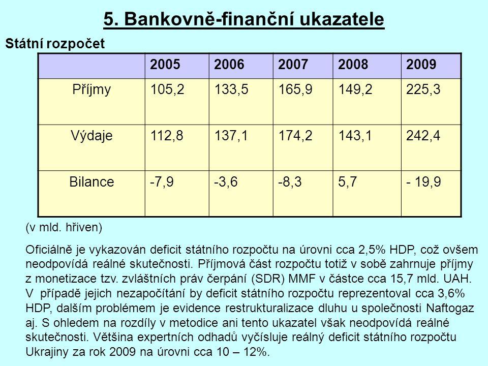 5. Bankovně-finanční ukazatele Státní rozpočet (v mld. hřiven) Oficiálně je vykazován deficit státního rozpočtu na úrovni cca 2,5% HDP, což ovšem neod