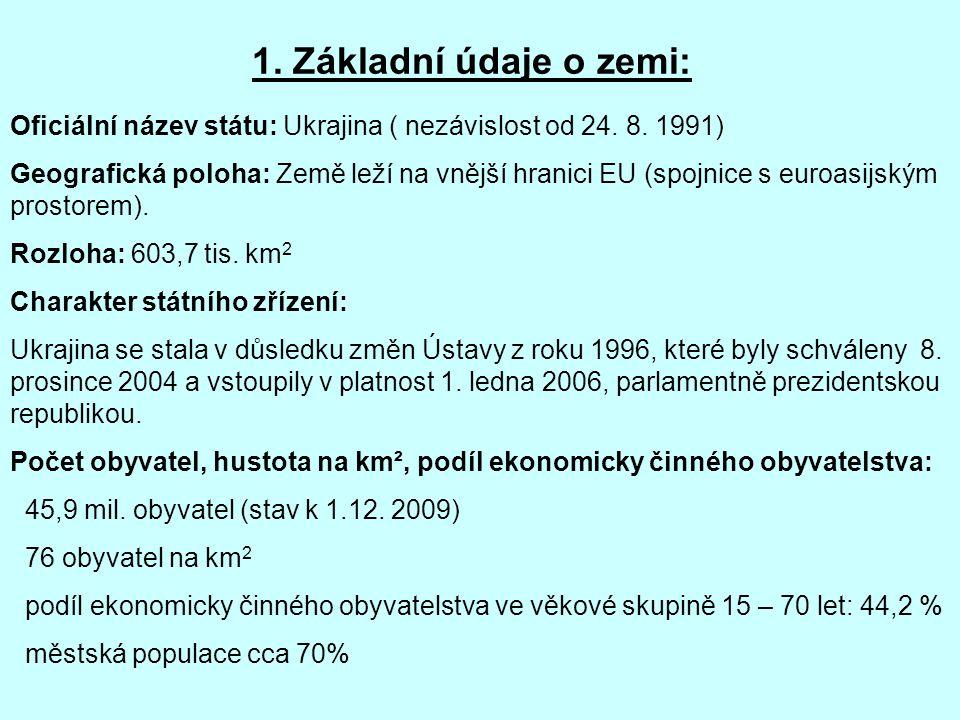 1. Základní údaje o zemi: Oficiální název státu: Ukrajina ( nezávislost od 24. 8. 1991) Geografická poloha: Země leží na vnější hranici EU (spojnice s