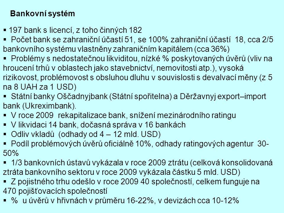 Bankovní systém  197 bank s licencí, z toho činných 182  Počet bank se zahraniční účastí 51, se 100% zahraniční účastí 18, cca 2/5 bankovního systém