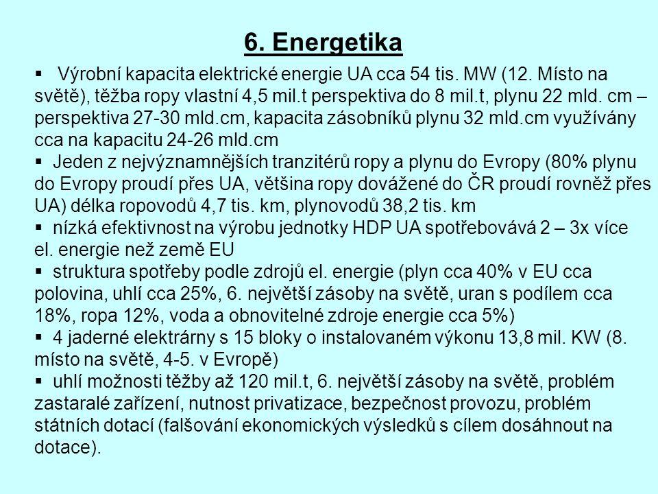 6. Energetika  Výrobní kapacita elektrické energie UA cca 54 tis. MW (12. Místo na světě), těžba ropy vlastní 4,5 mil.t perspektiva do 8 mil.t, plynu