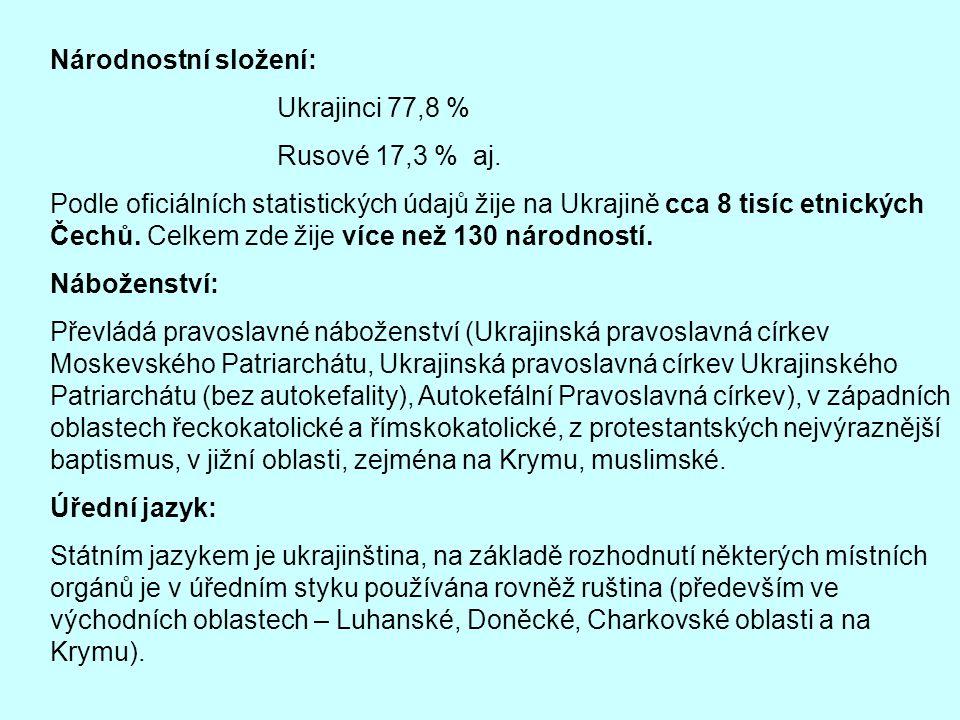 Národnostní složení: Ukrajinci 77,8 % Rusové 17,3 % aj. Podle oficiálních statistických údajů žije na Ukrajině cca 8 tisíc etnických Čechů. Celkem zde
