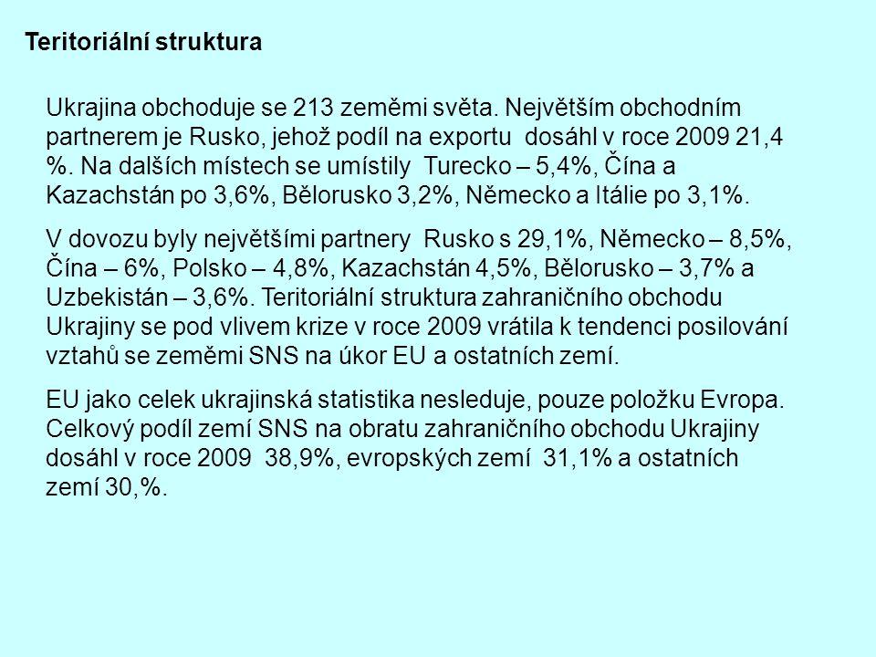 Teritoriální struktura Ukrajina obchoduje se 213 zeměmi světa. Největším obchodním partnerem je Rusko, jehož podíl na exportu dosáhl v roce 2009 21,4