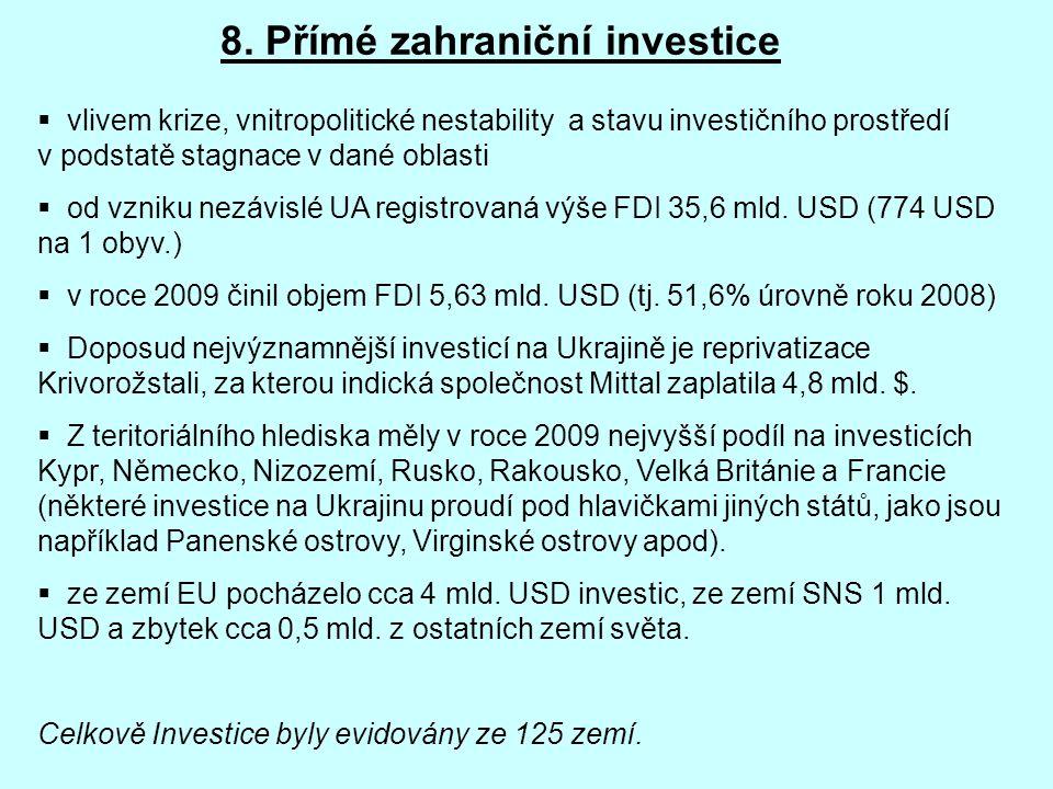 8. Přímé zahraniční investice  vlivem krize, vnitropolitické nestability a stavu investičního prostředí v podstatě stagnace v dané oblasti  od vznik