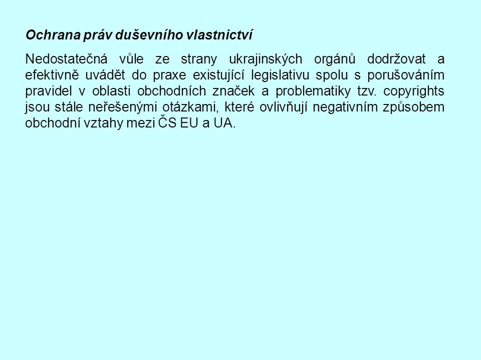 Ochrana práv duševního vlastnictví Nedostatečná vůle ze strany ukrajinských orgánů dodržovat a efektivně uvádět do praxe existující legislativu spolu