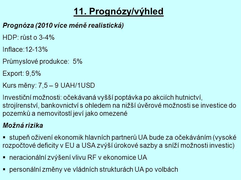 11. Prognózy/výhled Prognóza (2010 více méně realistická) HDP: růst o 3-4% Inflace:12-13% Průmyslové produkce: 5% Export: 9,5% Kurs měny: 7,5 – 9 UAH/
